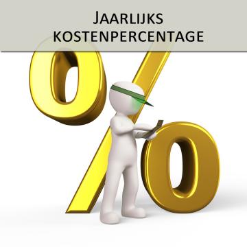jkp-jaarlijks-kostenpercentage.png